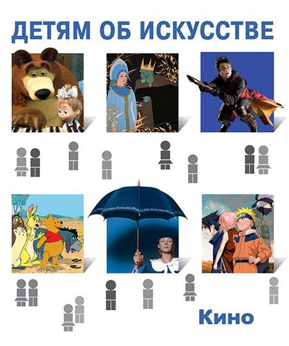 Светлана Саликова «Кино. Краткая история. Как снимают кино»